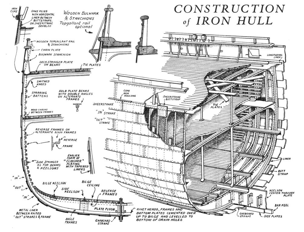 Clipper Ship Plans